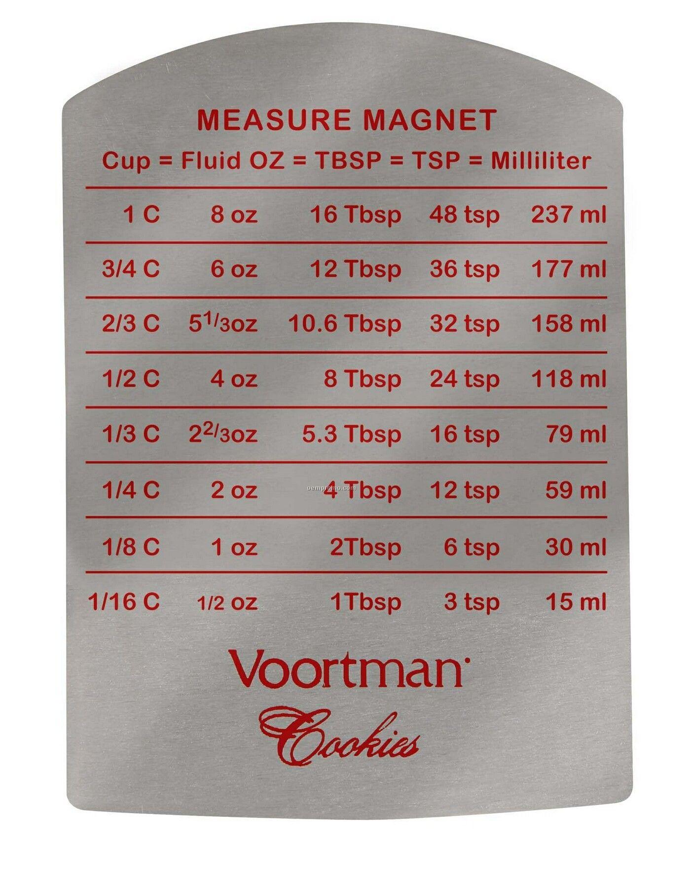Rcc koozie magnetic measurement conversion chartchina wholesale rcc koozie magnetic measurement conversion chart nvjuhfo Image collections