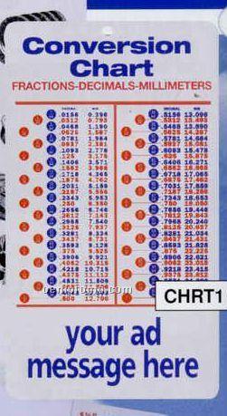 Millimeter conversion chart timiznceptzmusic millimeter conversion chart greentooth Images