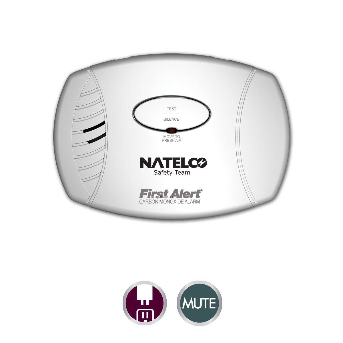 Alarm Co Plug In Basic